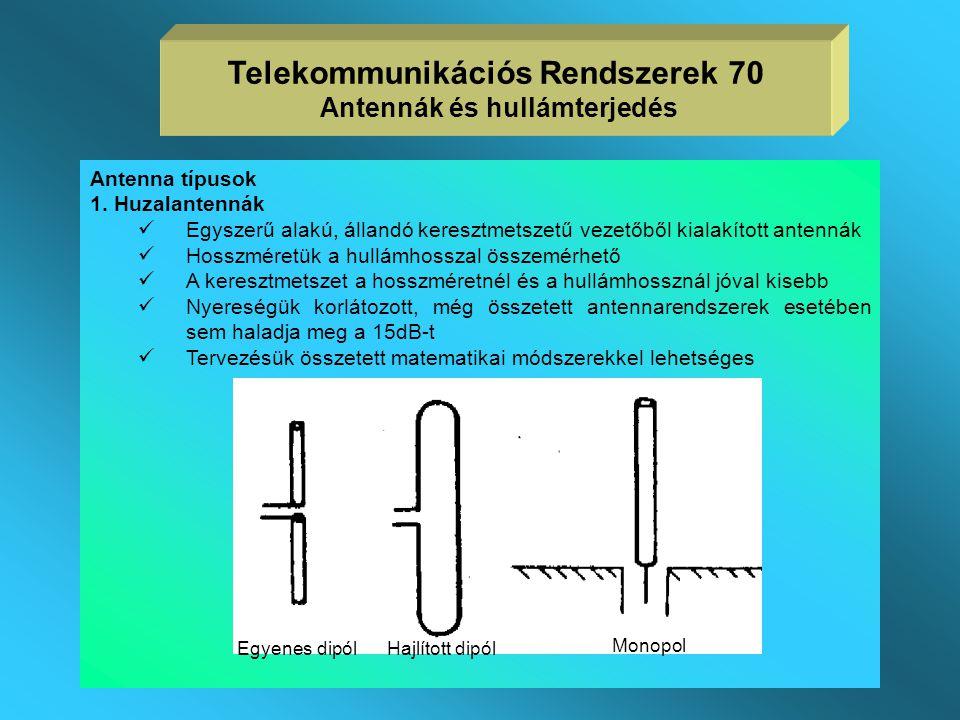 Telekommunikációs Rendszerek 70 Antennák és hullámterjedés