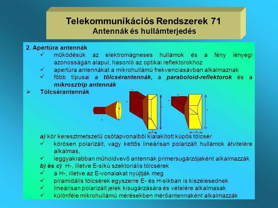 Telekommunikációs Rendszerek 71 Antennák és hullámterjedés