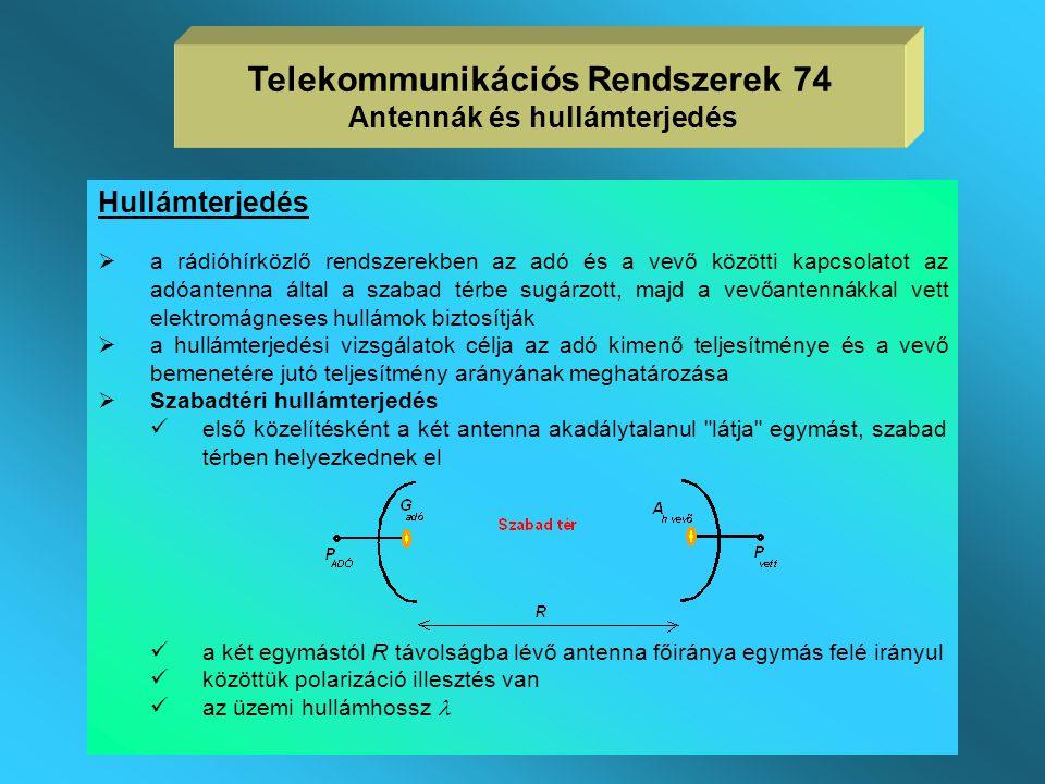 Telekommunikációs Rendszerek 74 Antennák és hullámterjedés