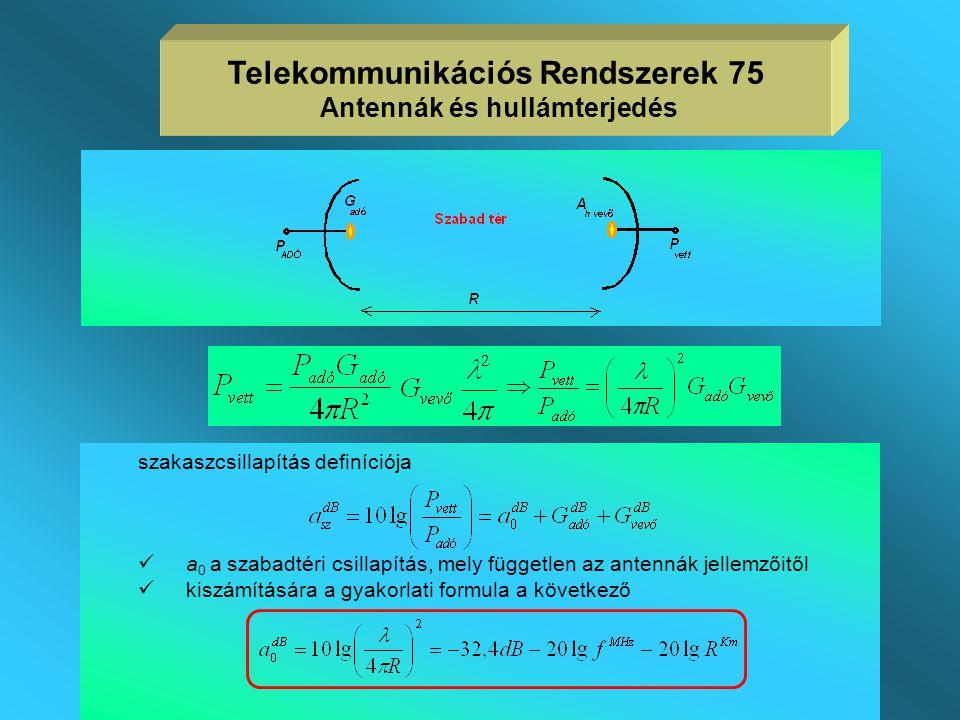Telekommunikációs Rendszerek 75 Antennák és hullámterjedés