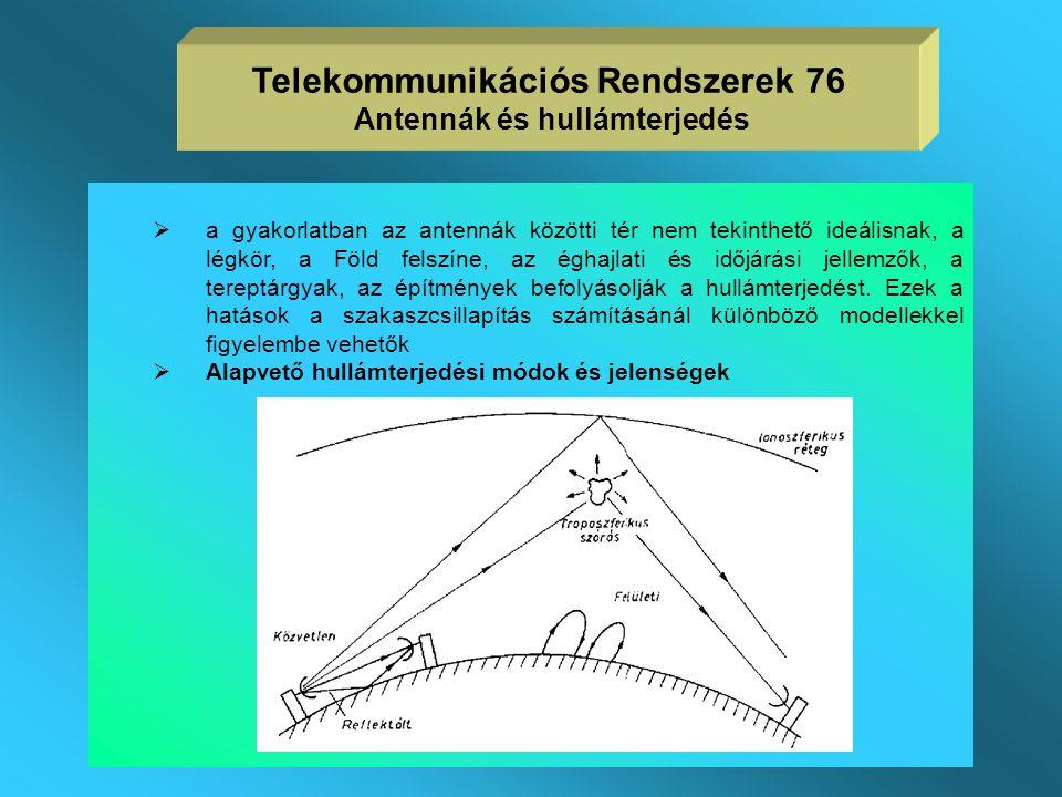 Telekommunikációs Rendszerek 76 Antennák és hullámterjedés
