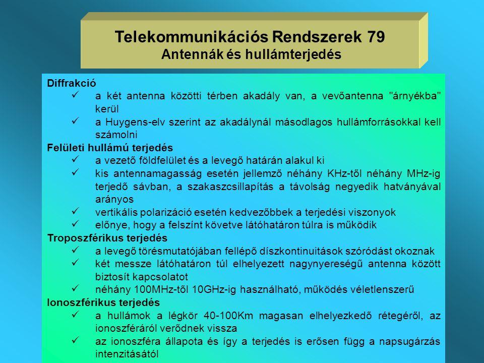 Telekommunikációs Rendszerek 79 Antennák és hullámterjedés