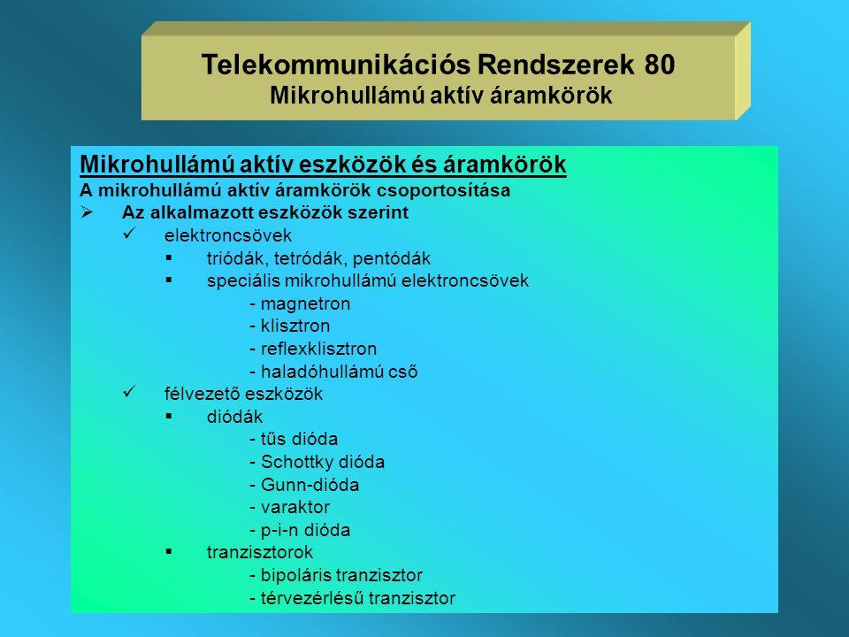 Telekommunikációs Rendszerek 80 Mikrohullámú aktív áramkörök