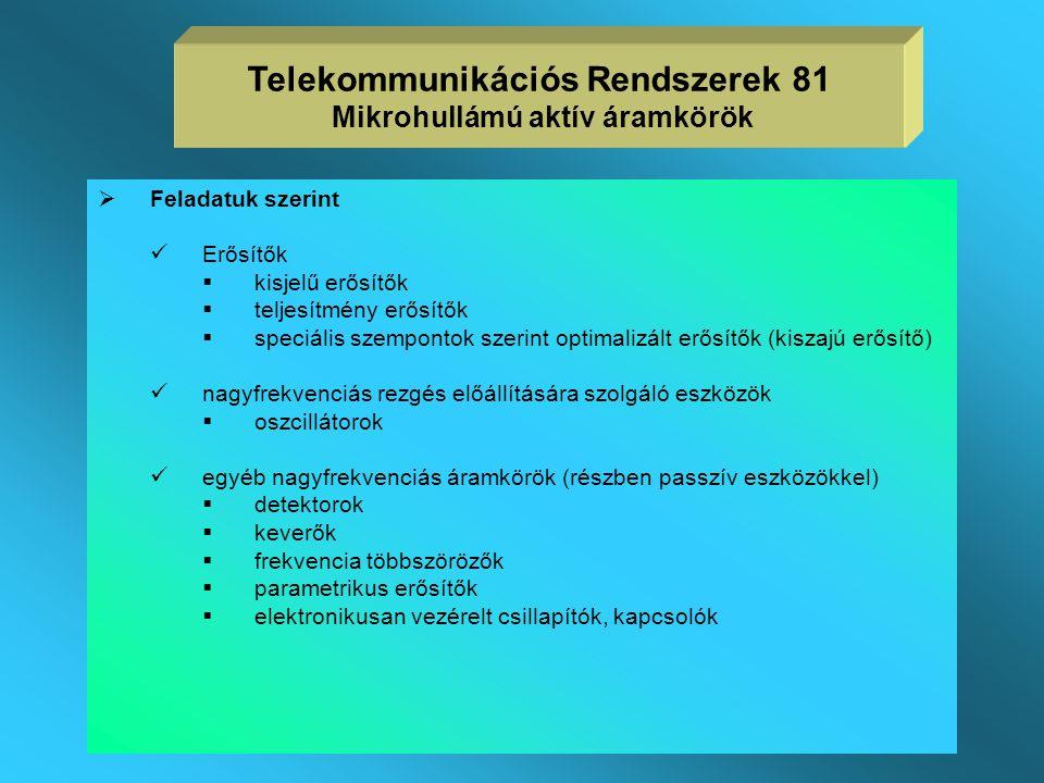 Telekommunikációs Rendszerek 81 Mikrohullámú aktív áramkörök
