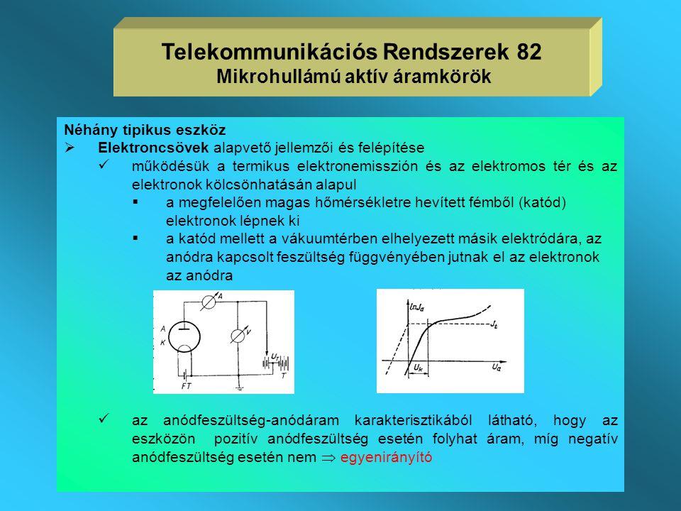 Telekommunikációs Rendszerek 82 Mikrohullámú aktív áramkörök