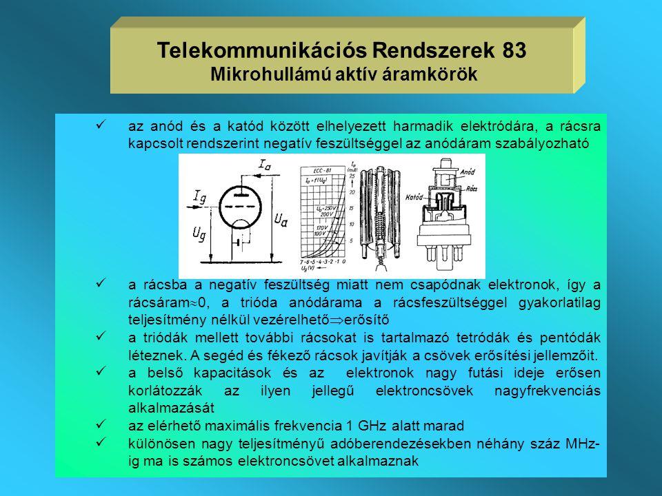 Telekommunikációs Rendszerek 83 Mikrohullámú aktív áramkörök