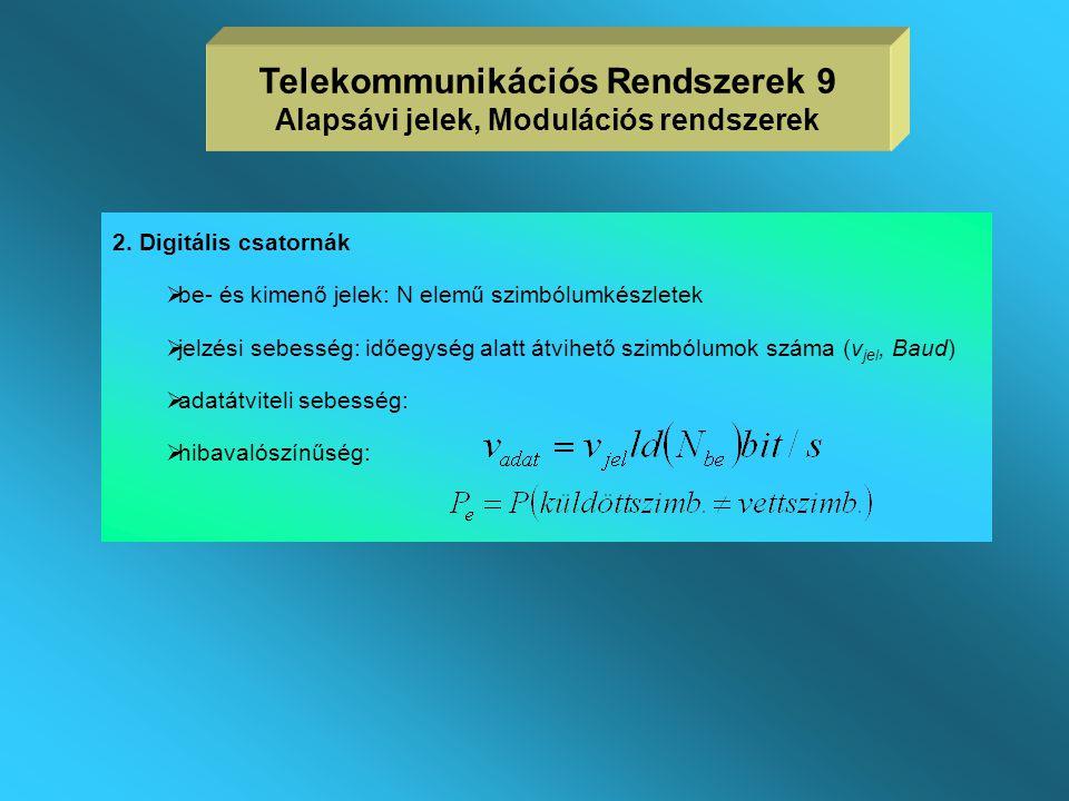 Telekommunikációs Rendszerek 9 Alapsávi jelek, Modulációs rendszerek