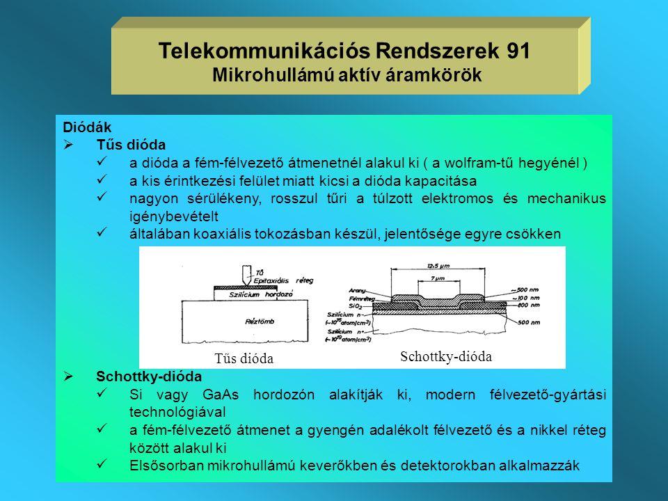 Telekommunikációs Rendszerek 91 Mikrohullámú aktív áramkörök