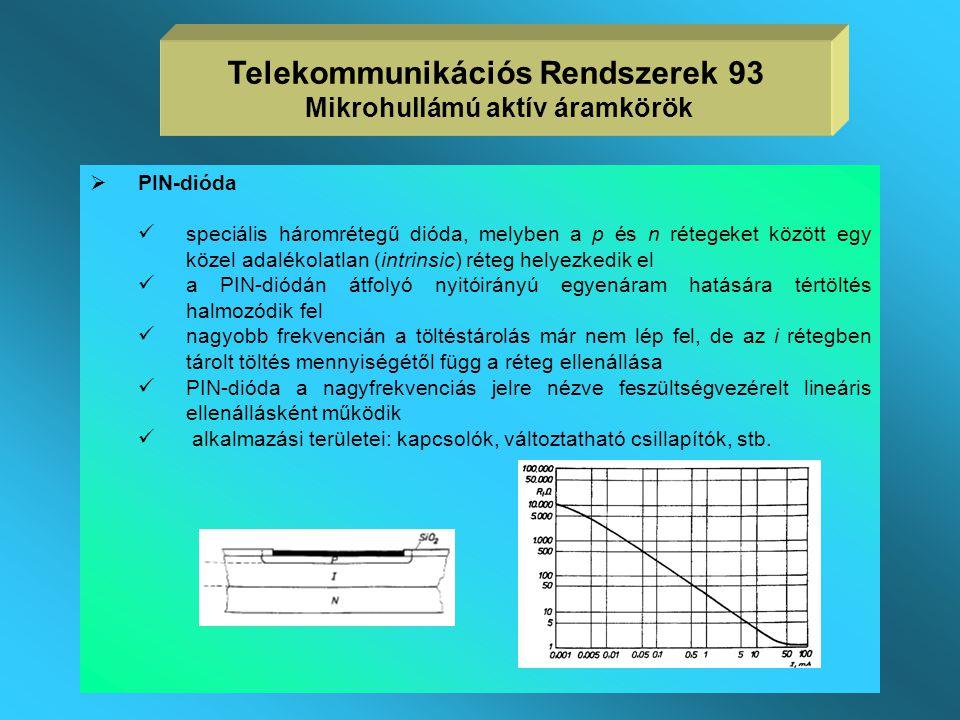 Telekommunikációs Rendszerek 93 Mikrohullámú aktív áramkörök