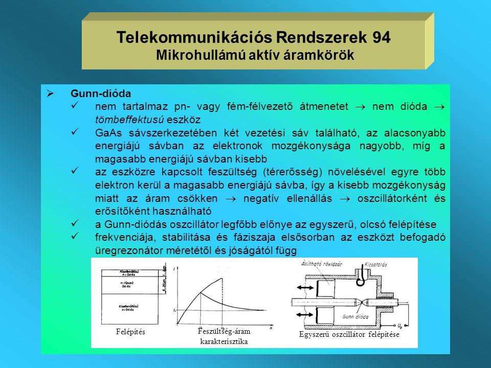 Telekommunikációs Rendszerek 94 Mikrohullámú aktív áramkörök