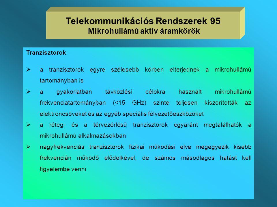 Telekommunikációs Rendszerek 95 Mikrohullámú aktív áramkörök