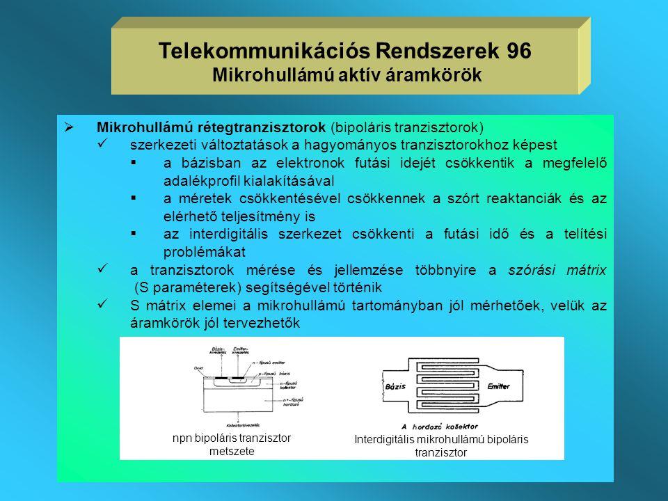 Telekommunikációs Rendszerek 96 Mikrohullámú aktív áramkörök