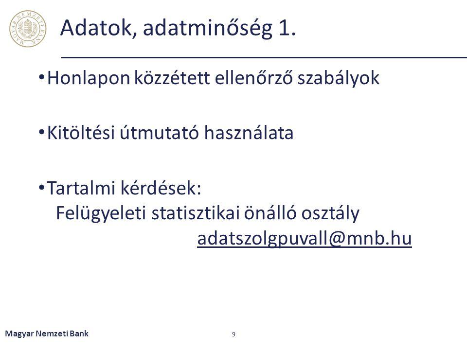 Adatok, adatminőség 1. Honlapon közzétett ellenőrző szabályok