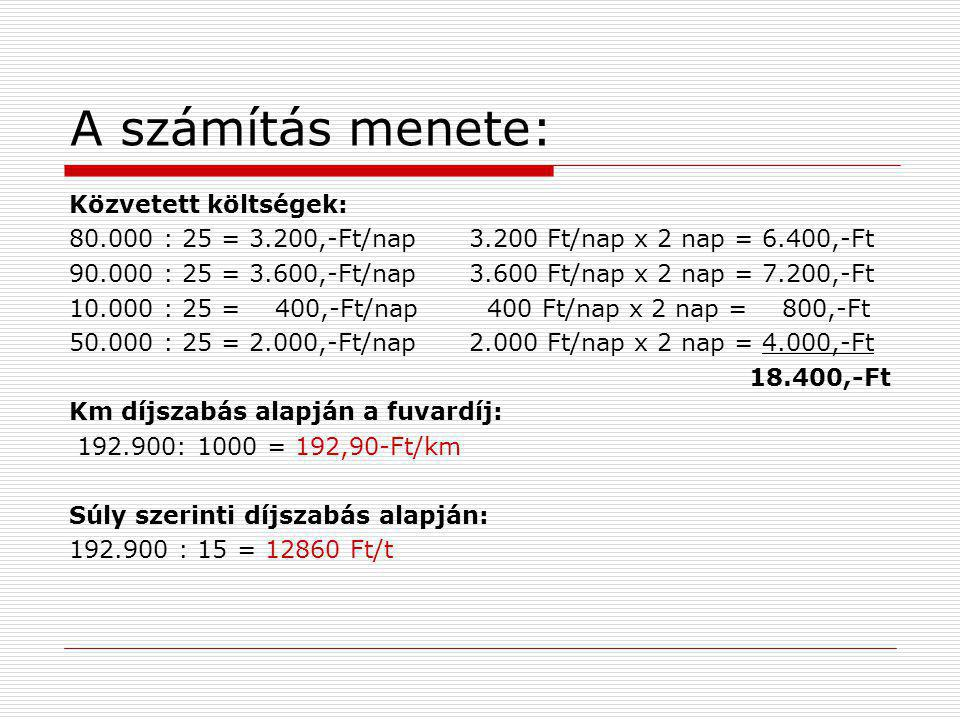 A számítás menete: Közvetett költségek: