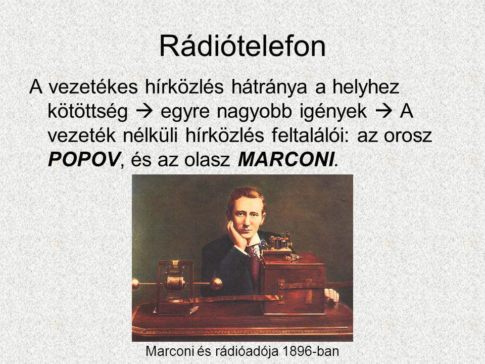 Marconi és rádióadója 1896-ban