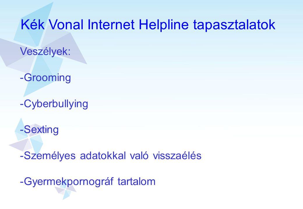 Kék Vonal Internet Helpline tapasztalatok