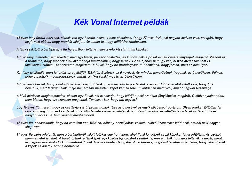 Kék Vonal Internet példák