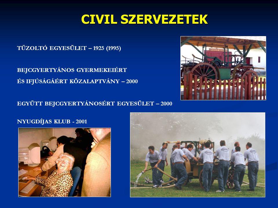 CIVIL SZERVEZETEK TŰZOLTÓ EGYESÜLET – 1925 (1995)