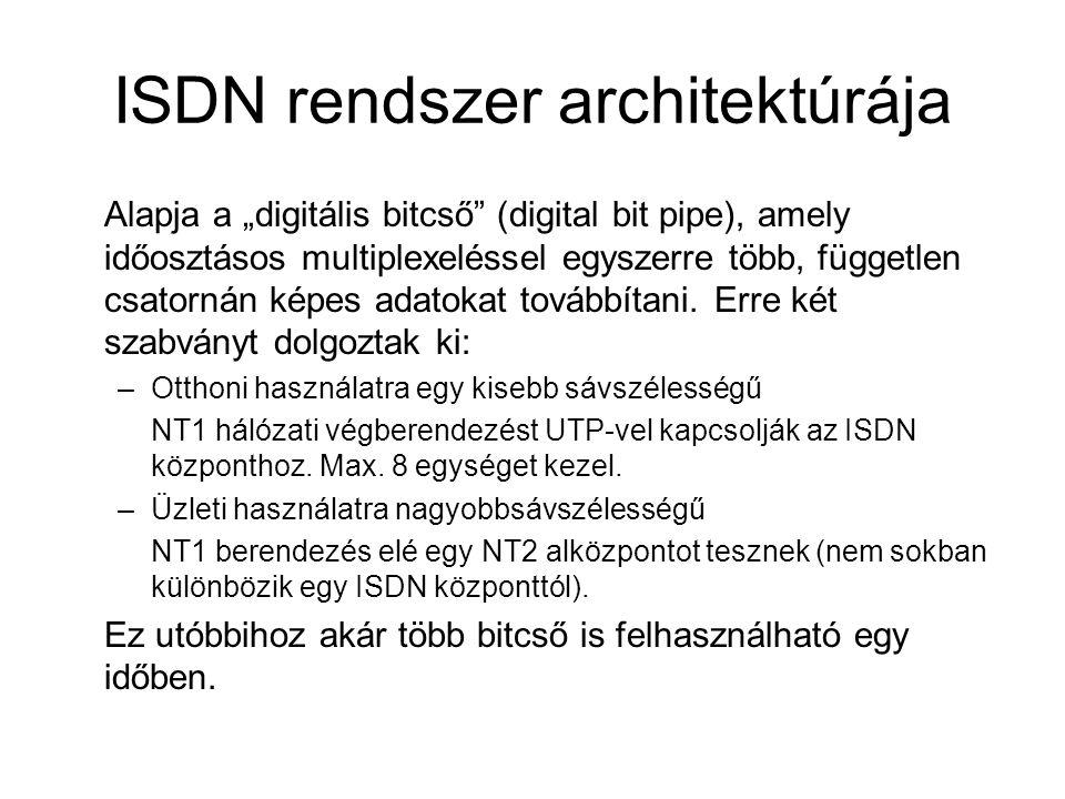 ISDN rendszer architektúrája