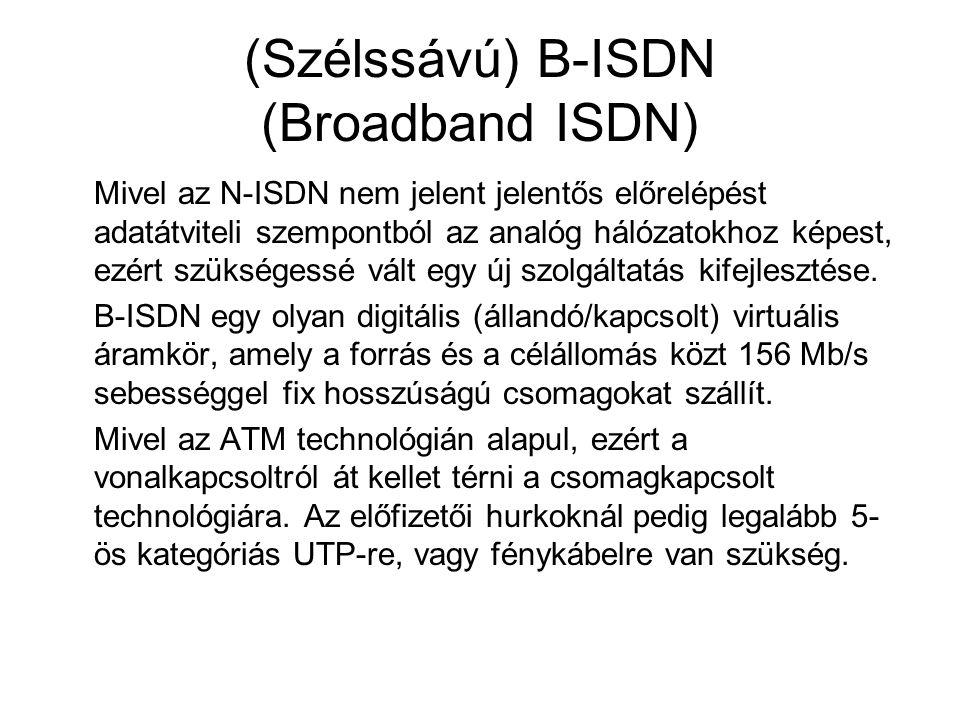 (Szélssávú) B-ISDN (Broadband ISDN)