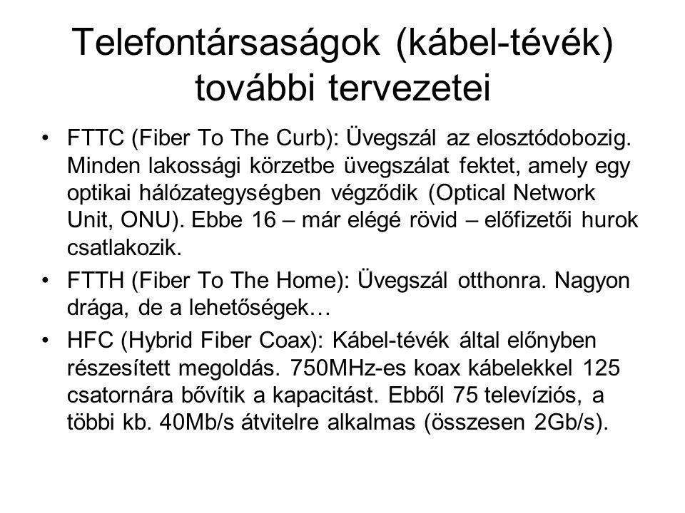 Telefontársaságok (kábel-tévék) további tervezetei