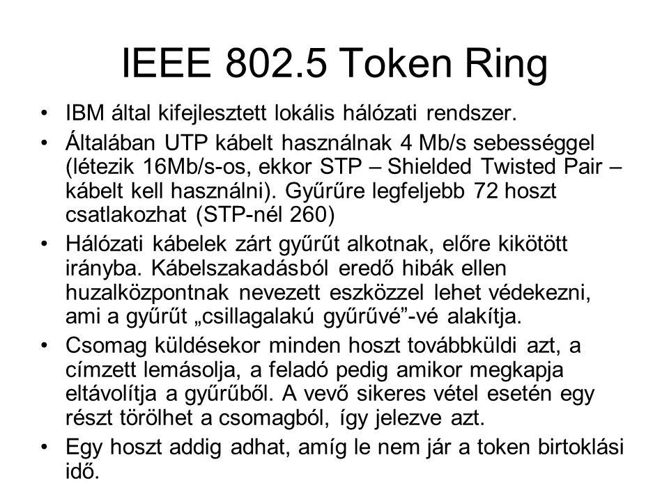 IEEE 802.5 Token Ring IBM által kifejlesztett lokális hálózati rendszer.