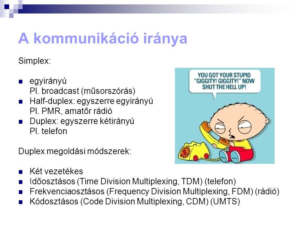 A kommunikáció iránya Simplex: egyirányú Pl. broadcast (műsorszórás)