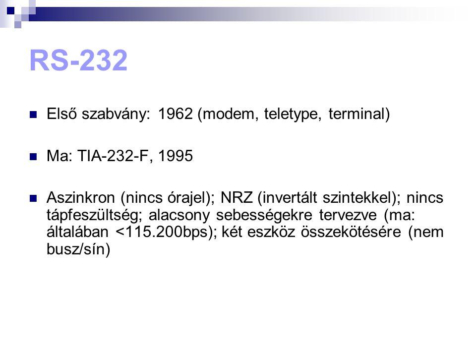 RS-232 Első szabvány: 1962 (modem, teletype, terminal)