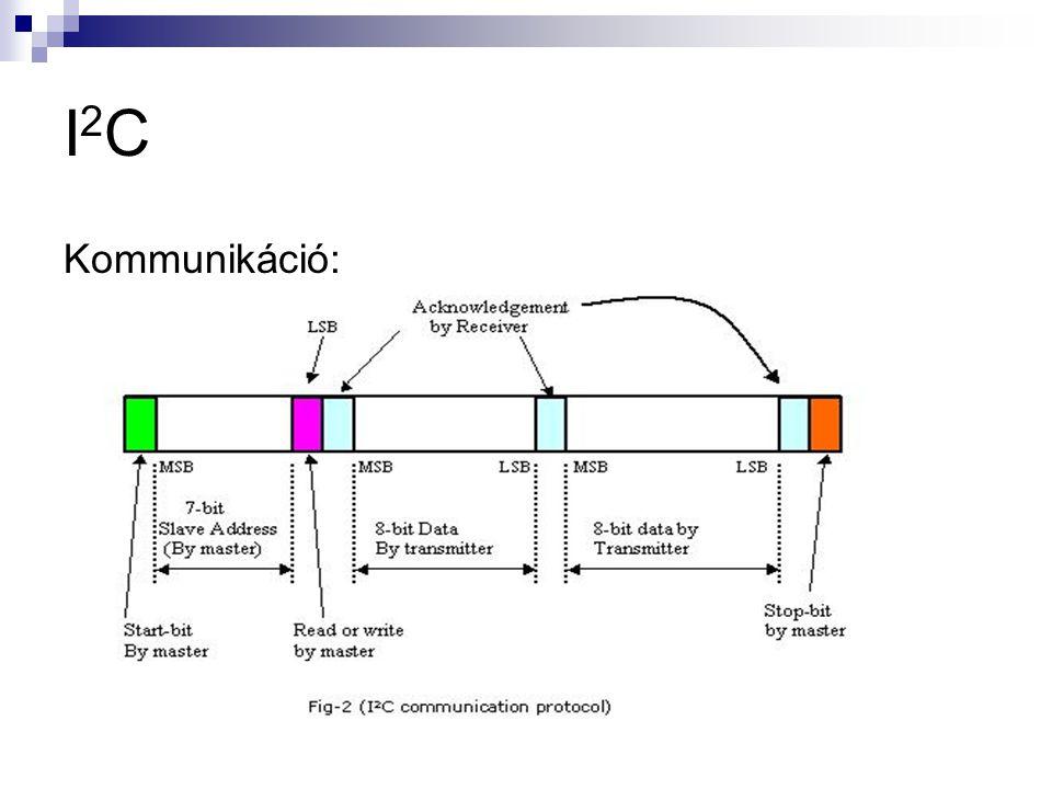 I2C Kommunikáció: