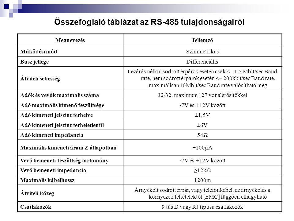 Összefoglaló táblázat az RS-485 tulajdonságairól