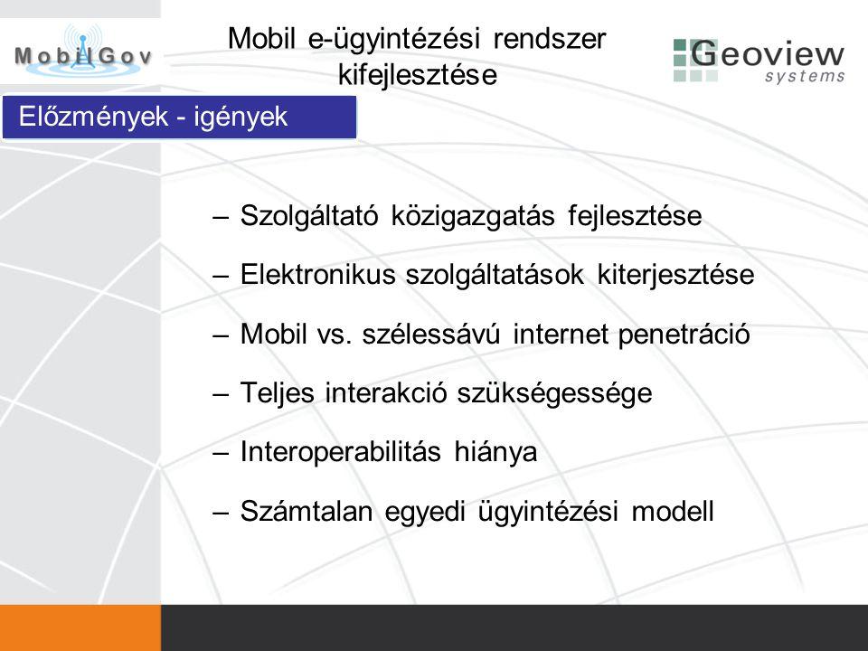 Mobil e-ügyintézési rendszer kifejlesztése