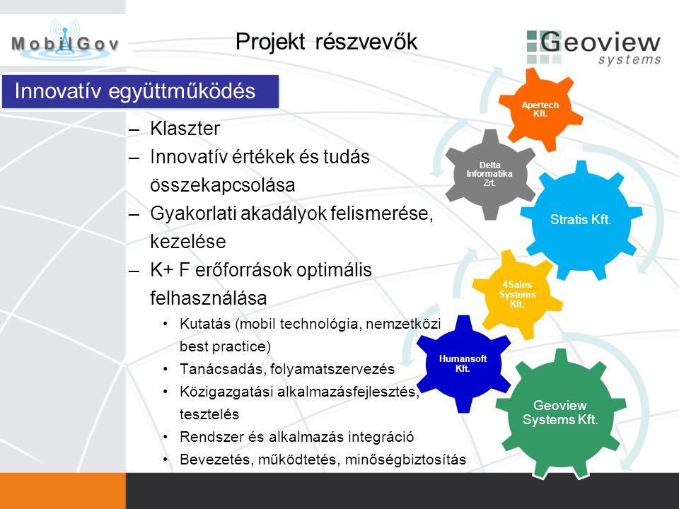 Projekt részvevők Innovatív együttműködés Klaszter