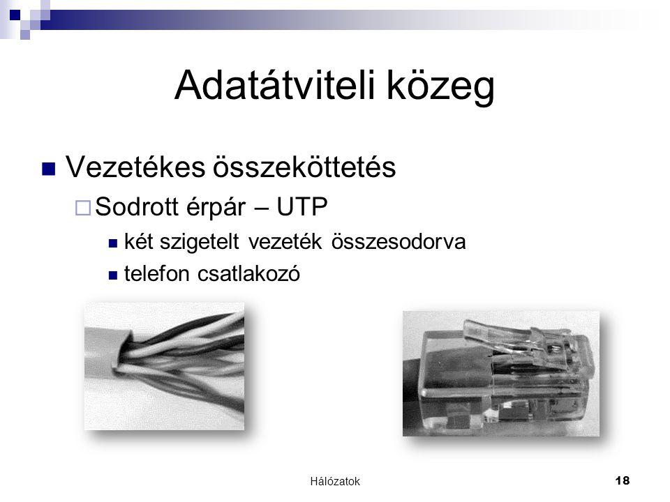 Adatátviteli közeg Vezetékes összeköttetés Sodrott érpár – UTP