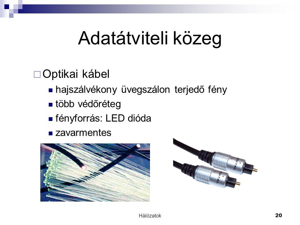 Adatátviteli közeg Optikai kábel hajszálvékony üvegszálon terjedő fény