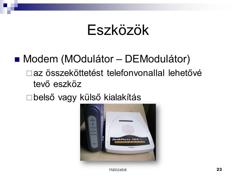 Eszközök Modem (MOdulátor – DEModulátor)