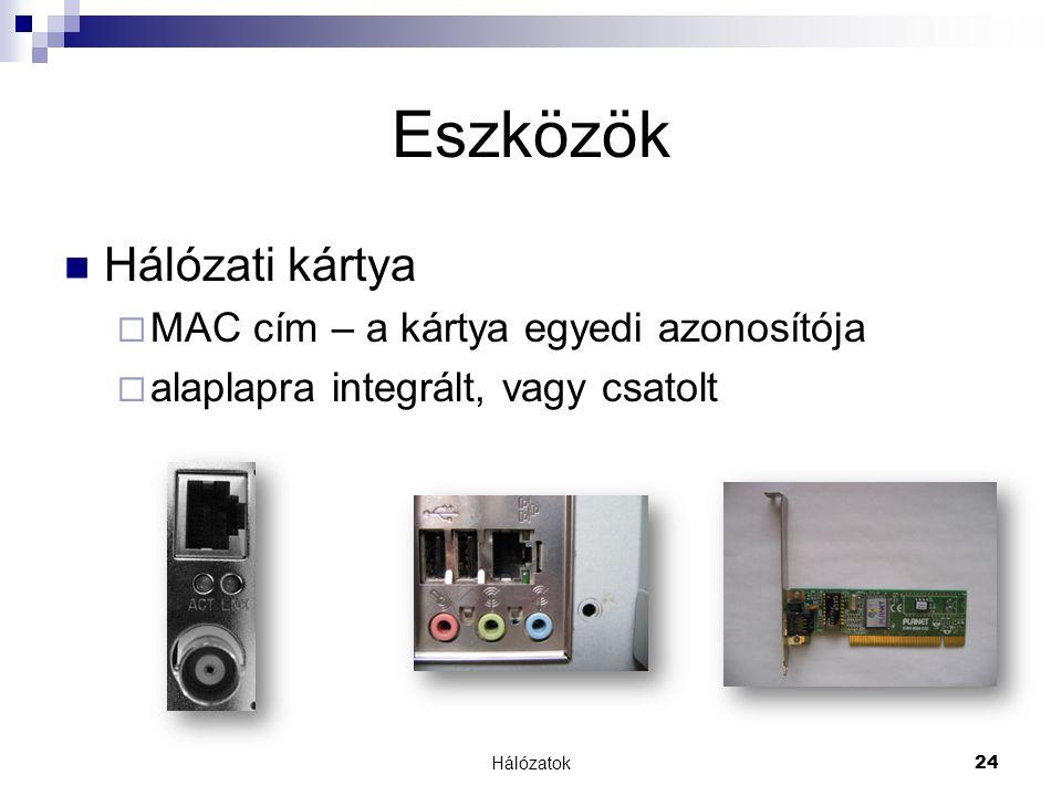 Eszközök Hálózati kártya MAC cím – a kártya egyedi azonosítója