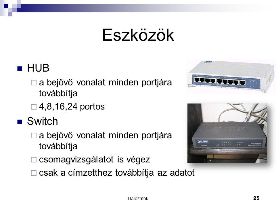 Eszközök HUB Switch a bejövő vonalat minden portjára továbbítja