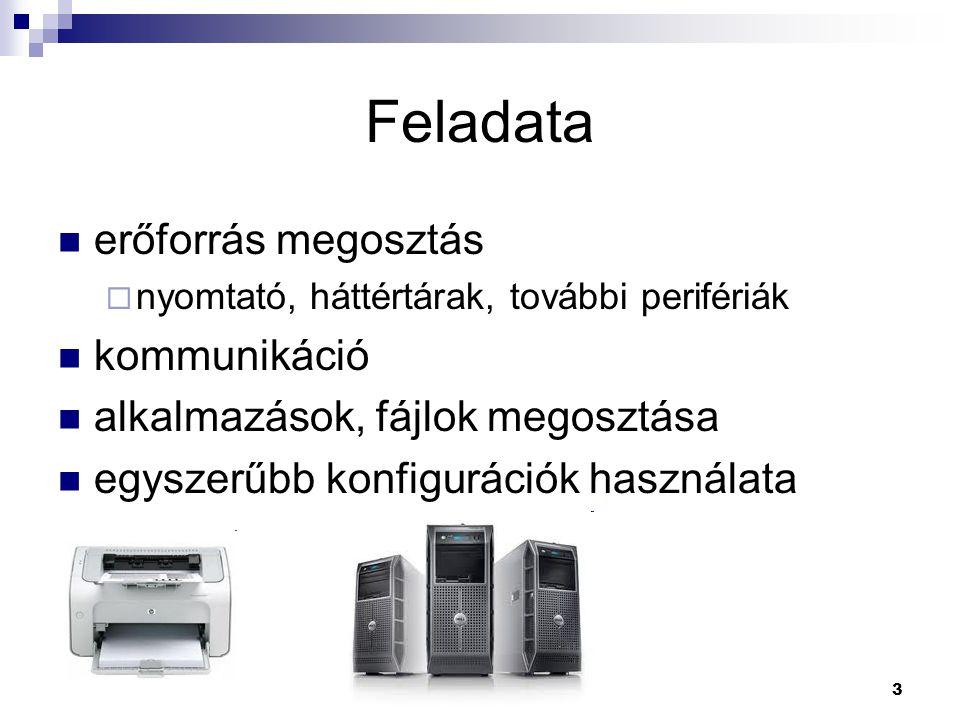Feladata erőforrás megosztás kommunikáció