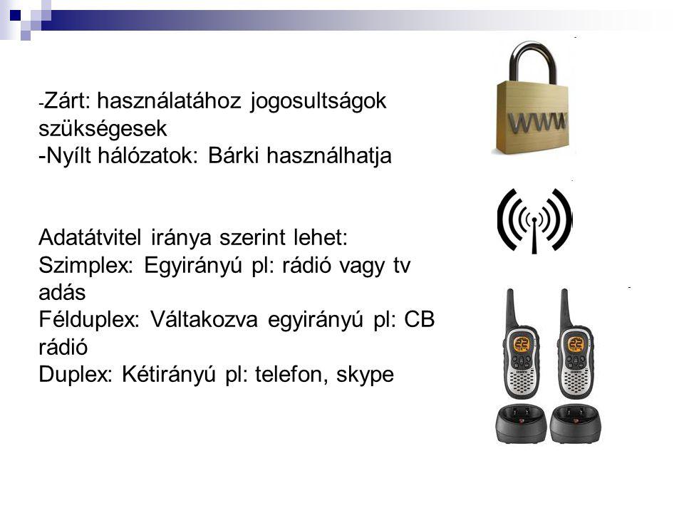-Nyílt hálózatok: Bárki használhatja