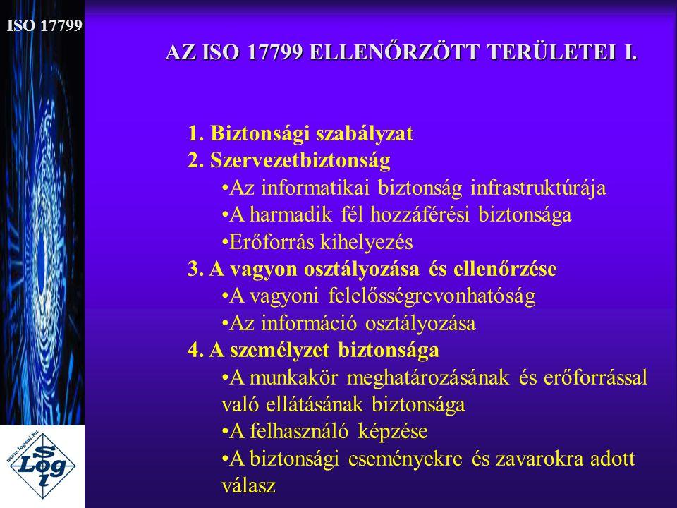 AZ ISO 17799 ELLENŐRZÖTT TERÜLETEI I.