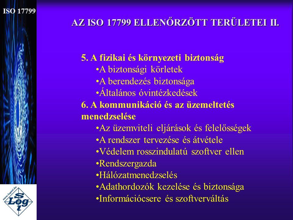 AZ ISO 17799 ELLENŐRZÖTT TERÜLETEI II.