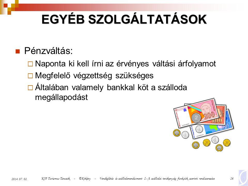 EGYÉB SZOLGÁLTATÁSOK Pénzváltás: