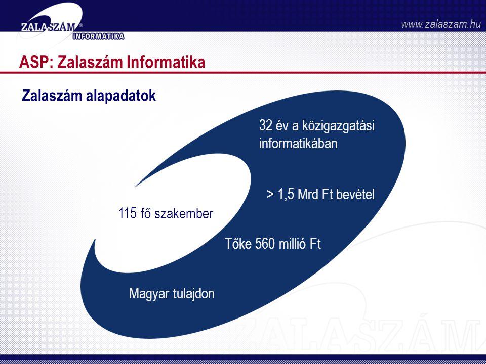 ASP: Zalaszám Informatika