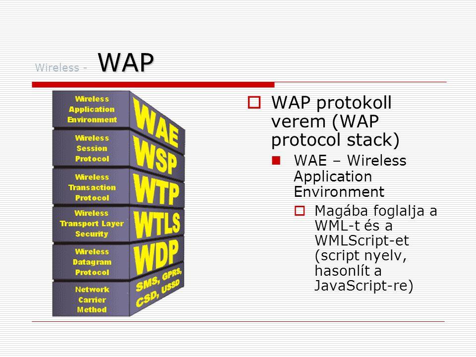 WAP protokoll verem (WAP protocol stack)