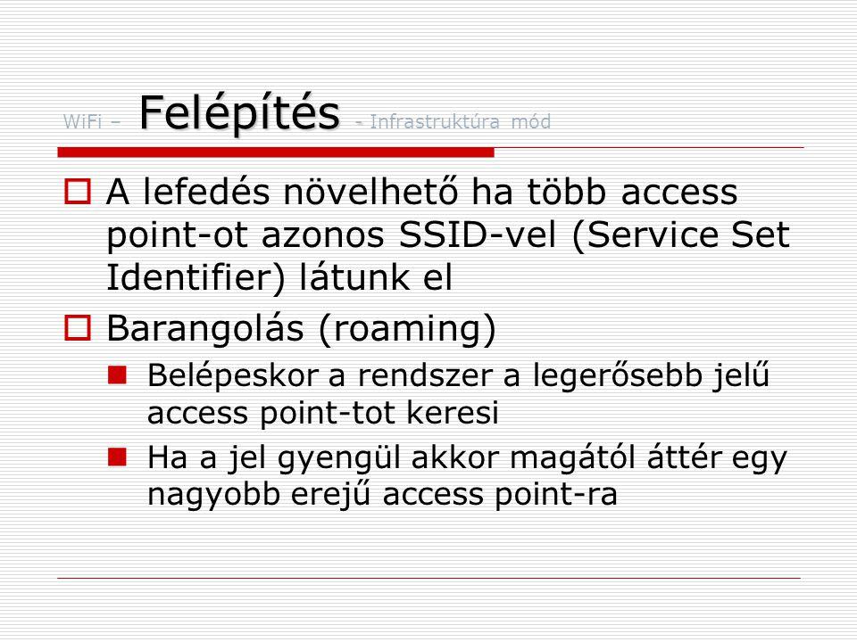 WiFi – Felépítés - Infrastruktúra mód