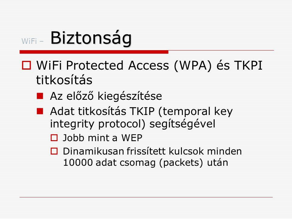 WiFi Protected Access (WPA) és TKPI titkosítás