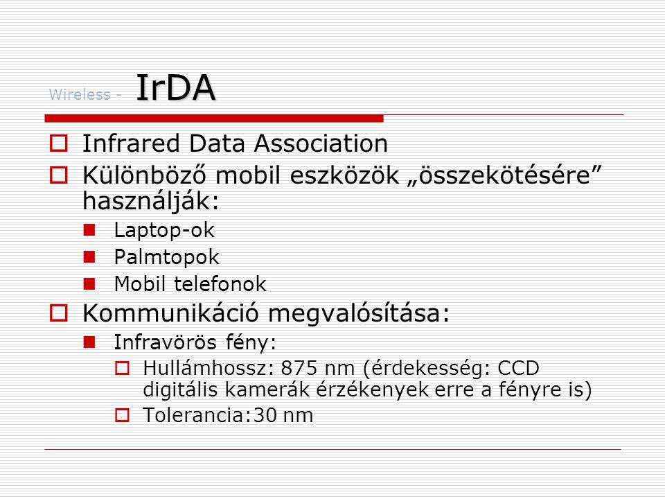 Infrared Data Association