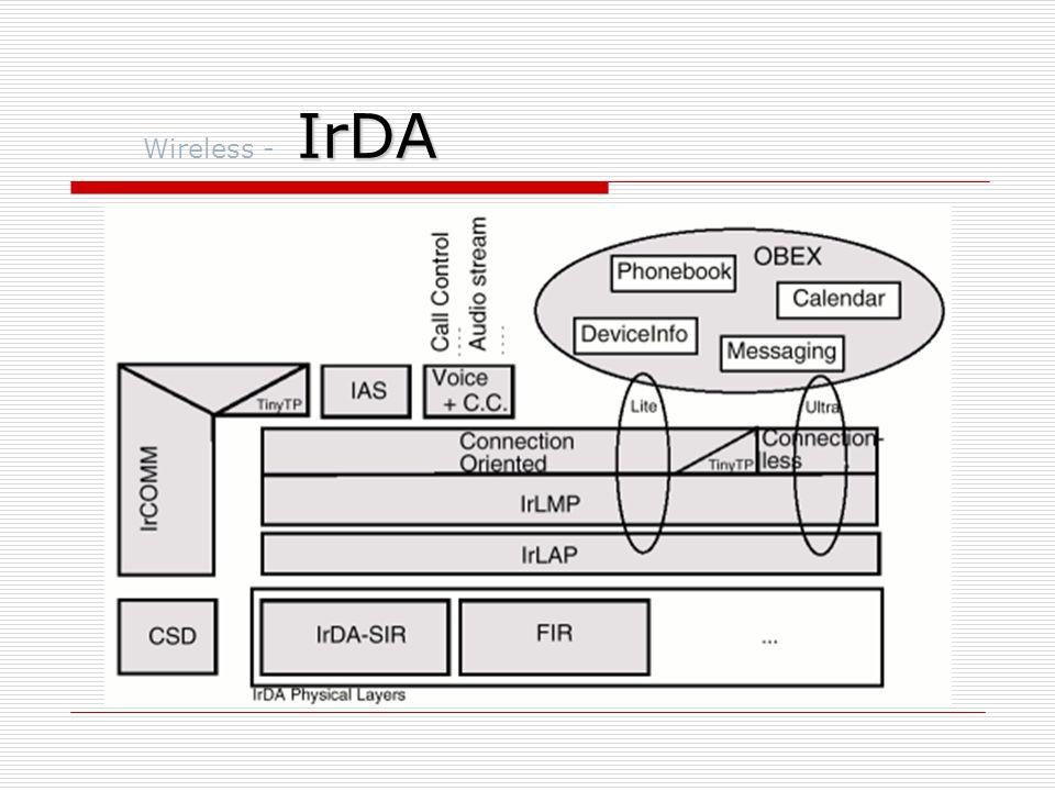 Wireless - IrDA