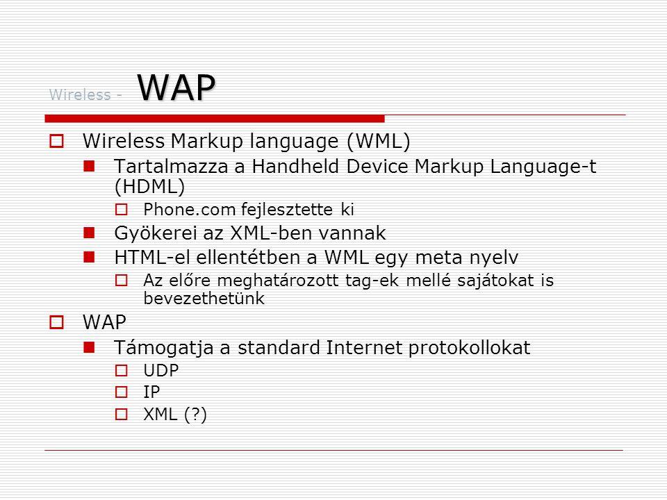 Wireless Markup language (WML)