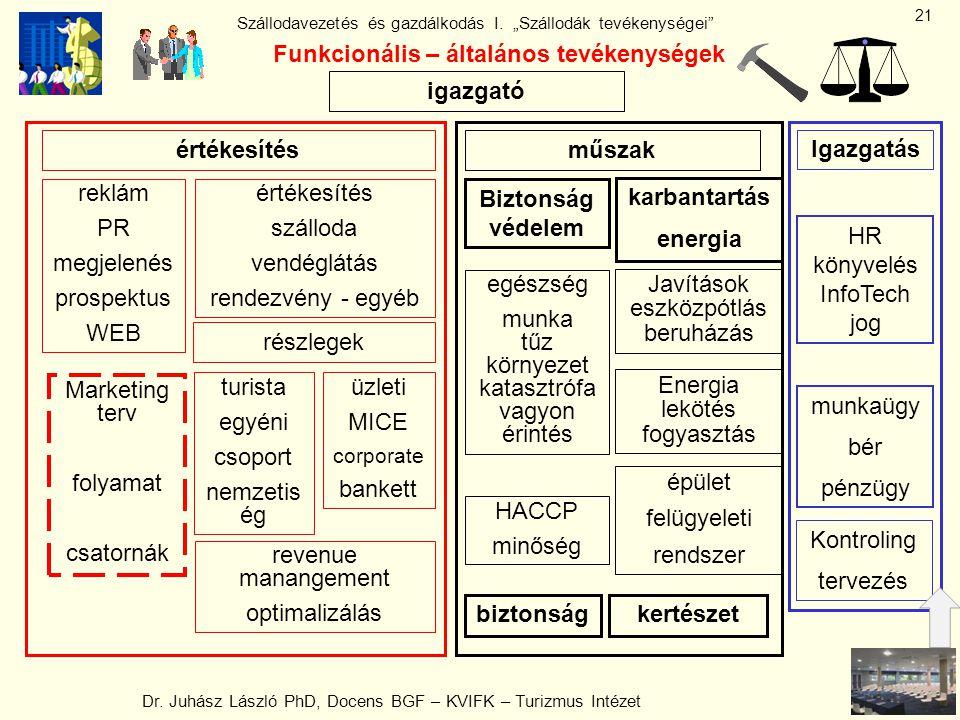 Funkcionális – általános tevékenységek